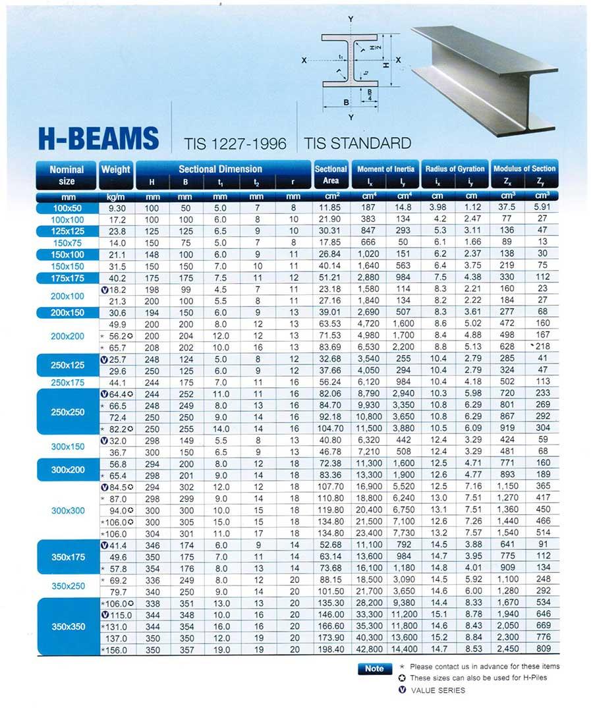 h-beam0