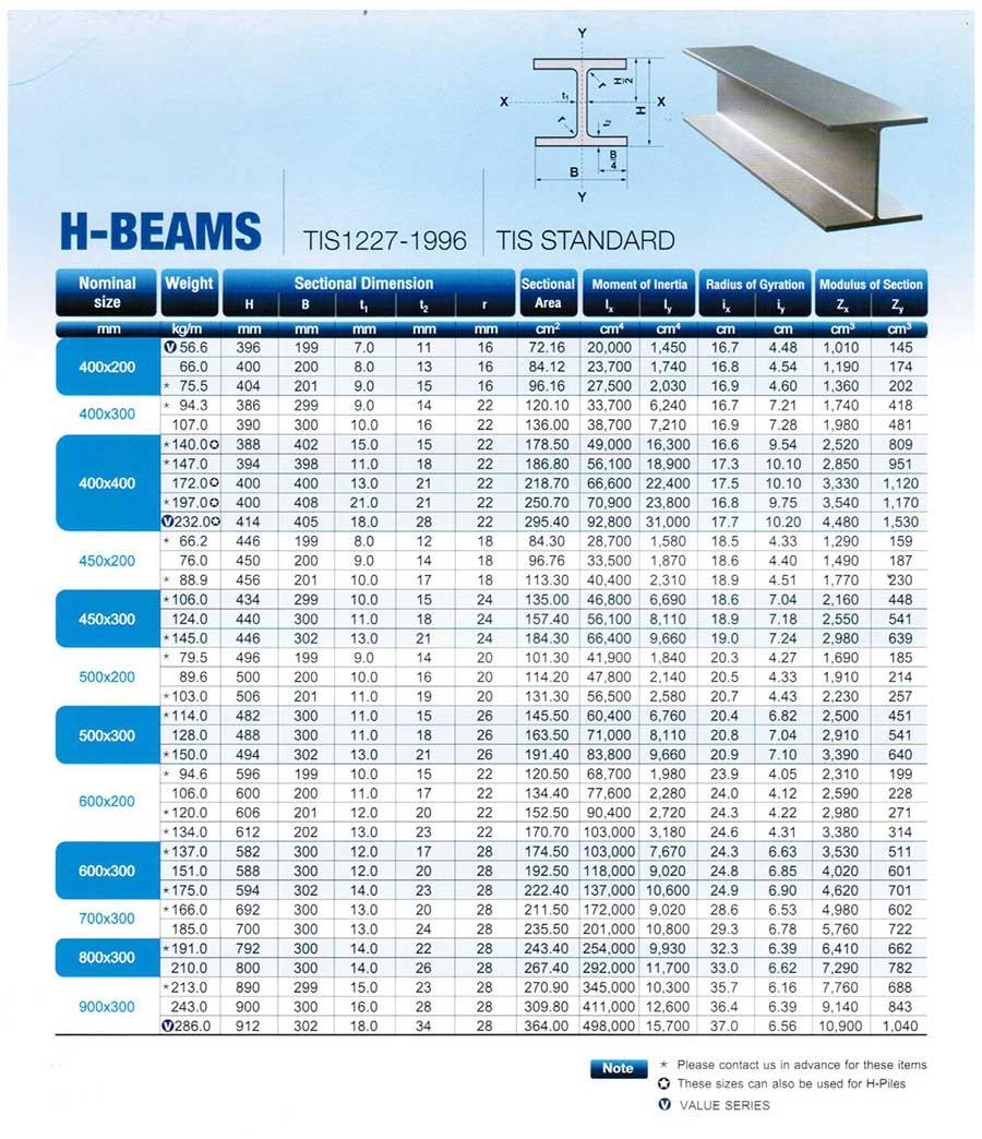 h-beam1